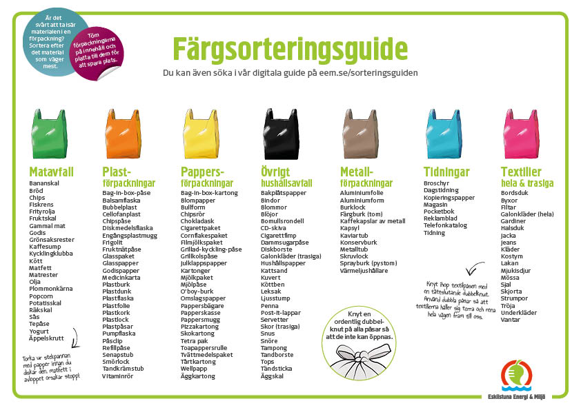 Färgsorteringsguide
